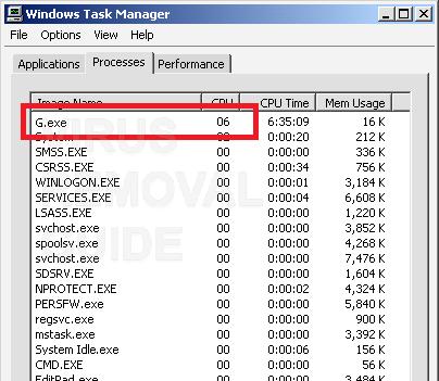 windows process manager virus