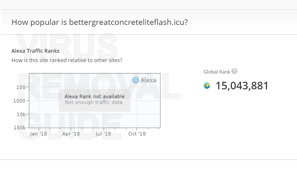 Bettergreatconcreteliteflash.icu adware