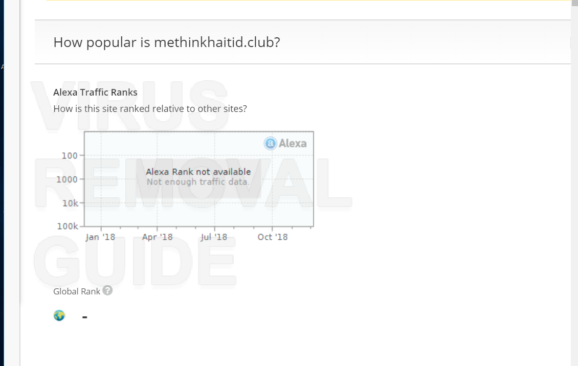 Methinkhaitid.club adware
