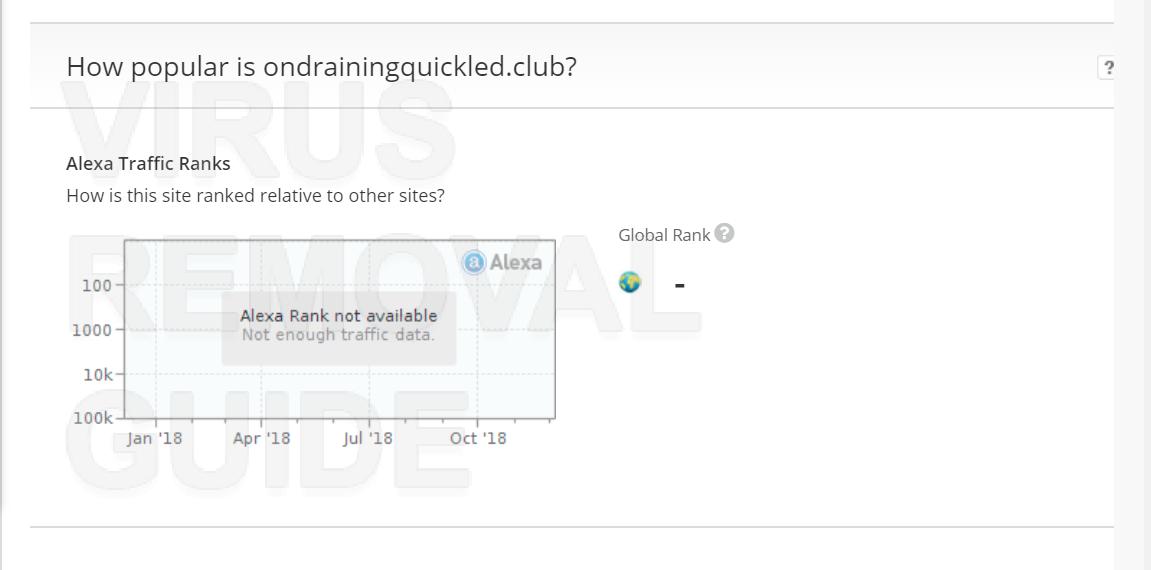 Ondrainingquickled.club adware