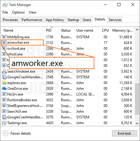 Amworker.exe