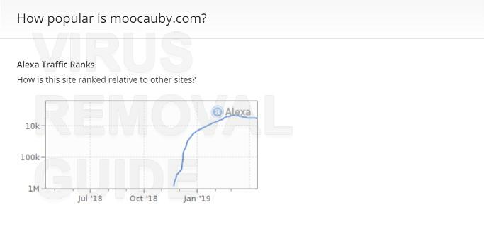 Moocauby.com adware